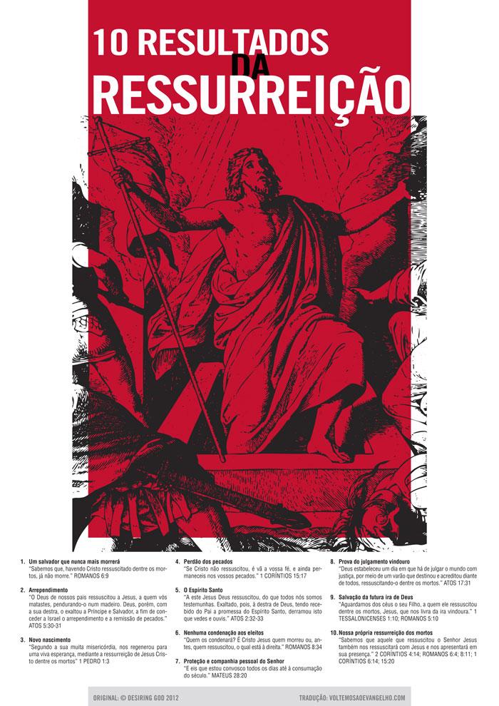 10_resultados_da_ressurreicao_small