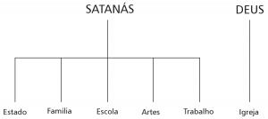 Franklin Ferreira - Igreja e Estado (4)