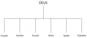 Franklin Ferreira - Igreja e Estado (5)