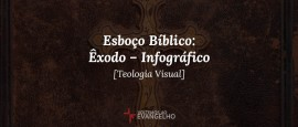 esboco-biblico-exodo