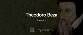 info-theodoro-beza